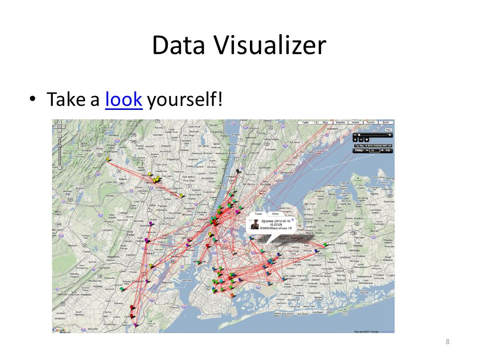Data Visualizer Take a look yourself!look 8