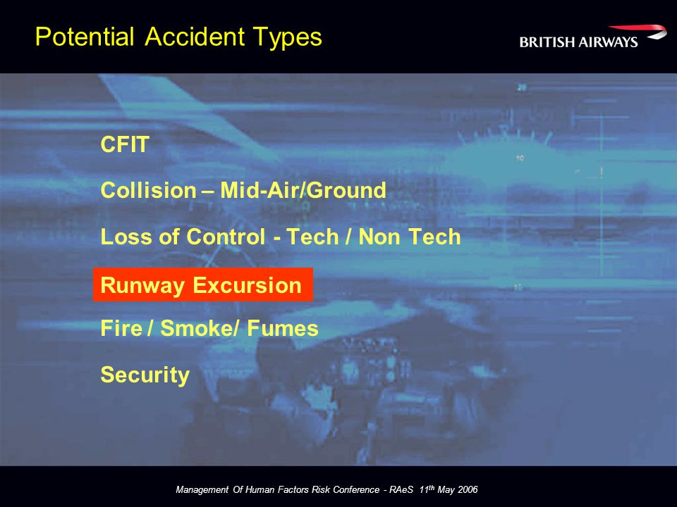Management Of Human Factors Risk Conference - RAeS 11 th May 2006 Potential Accident Types CFIT Collision – Mid-Air/Ground Loss of Control - Tech / Non Tech Runway Excursion Fire / Smoke/ Fumes Security Runway Excursion