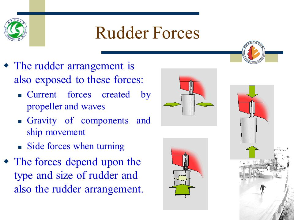 Rudder Forces  The rudder arrangement is also exposed to these forces: Current forces created by propeller and waves Gravity of components and ship movement Side forces when turning  The forces depend upon the type and size of rudder and also the rudder arrangement.