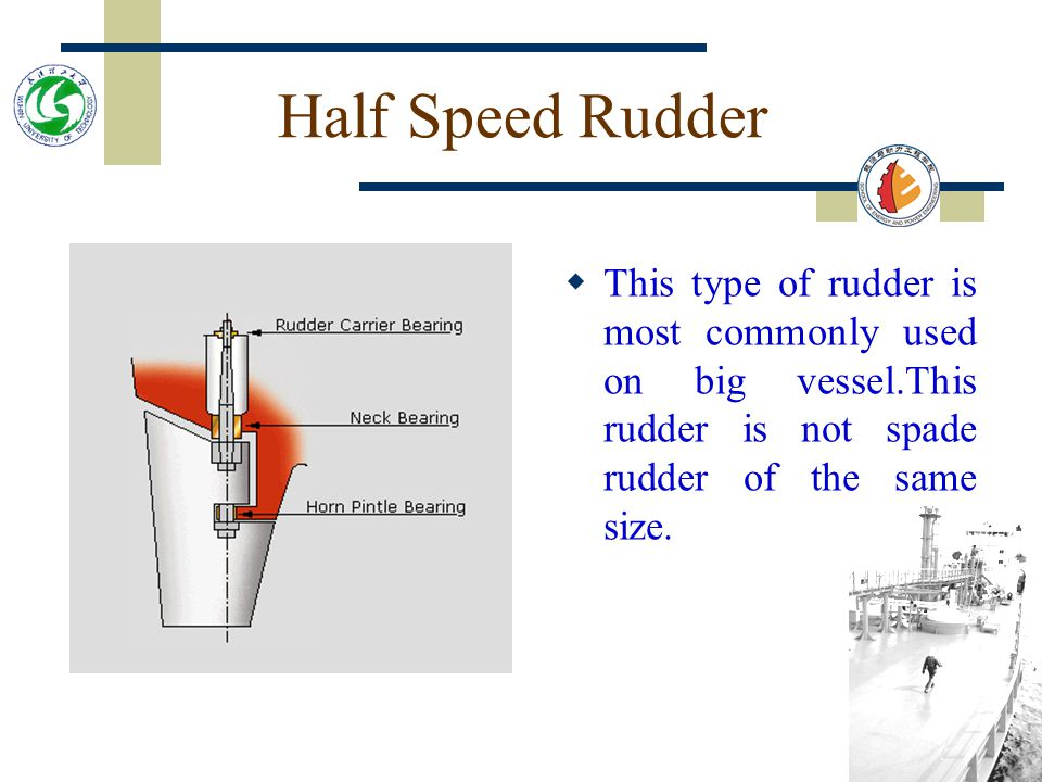 Half Speed Rudder  This type of rudder is most commonly used on big vessel.This rudder is not spade rudder of the same size.