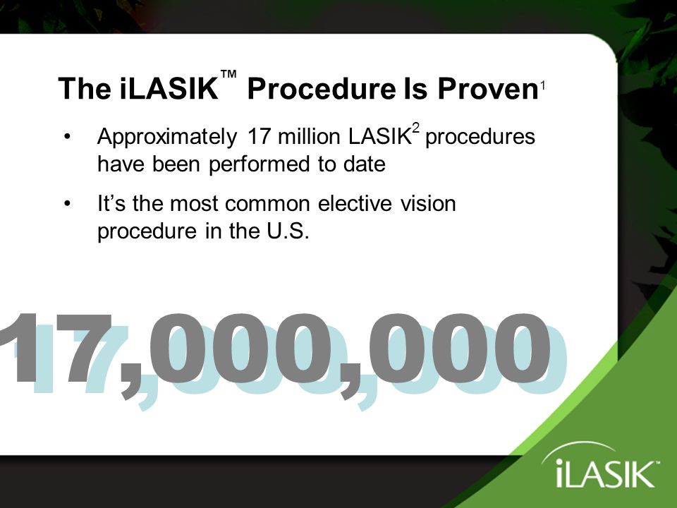 The iLASIK ™ Procedure Is Proven 1 Approximately 17 million LASIK 2 procedures have been performed to date It's the most common elective vision proced