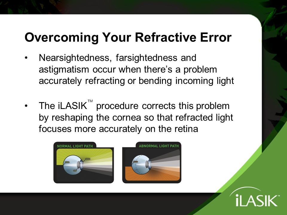 Overcoming Your Refractive Error Nearsightedness, farsightedness and astigmatism occur when there's a problem accurately refracting or bending incomin