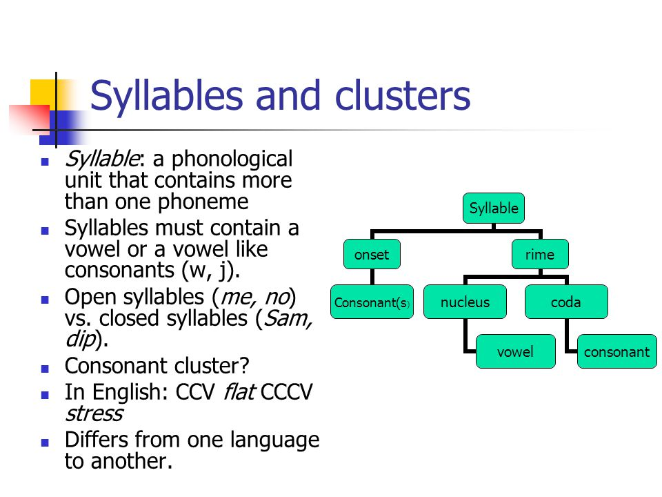 Syllables and clusters Syllable: a phonological unit that contains more than one phoneme Syllables must contain a vowel or a vowel like consonants (w,