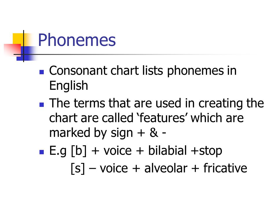 Phonemes Consonant chart lists phonemes in English The terms that are used in creating the chart are called 'features' which are marked by sign + & -
