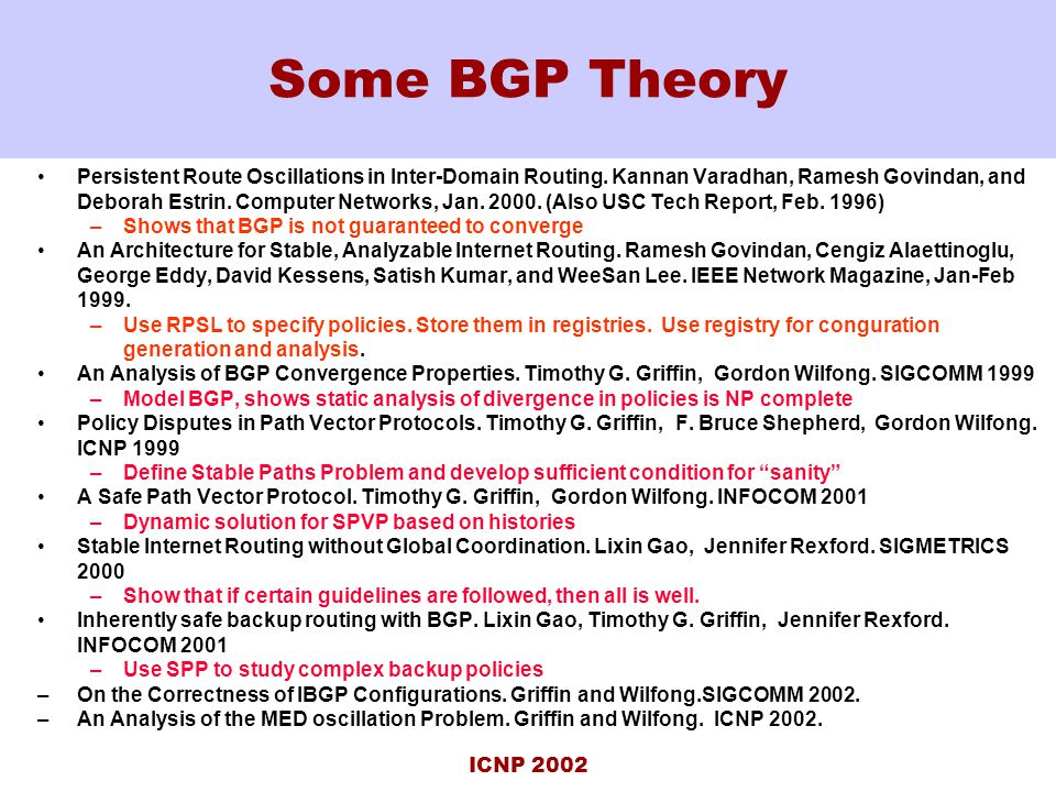 ICNP 2002 Some BGP Theory Persistent Route Oscillations in Inter-Domain Routing.