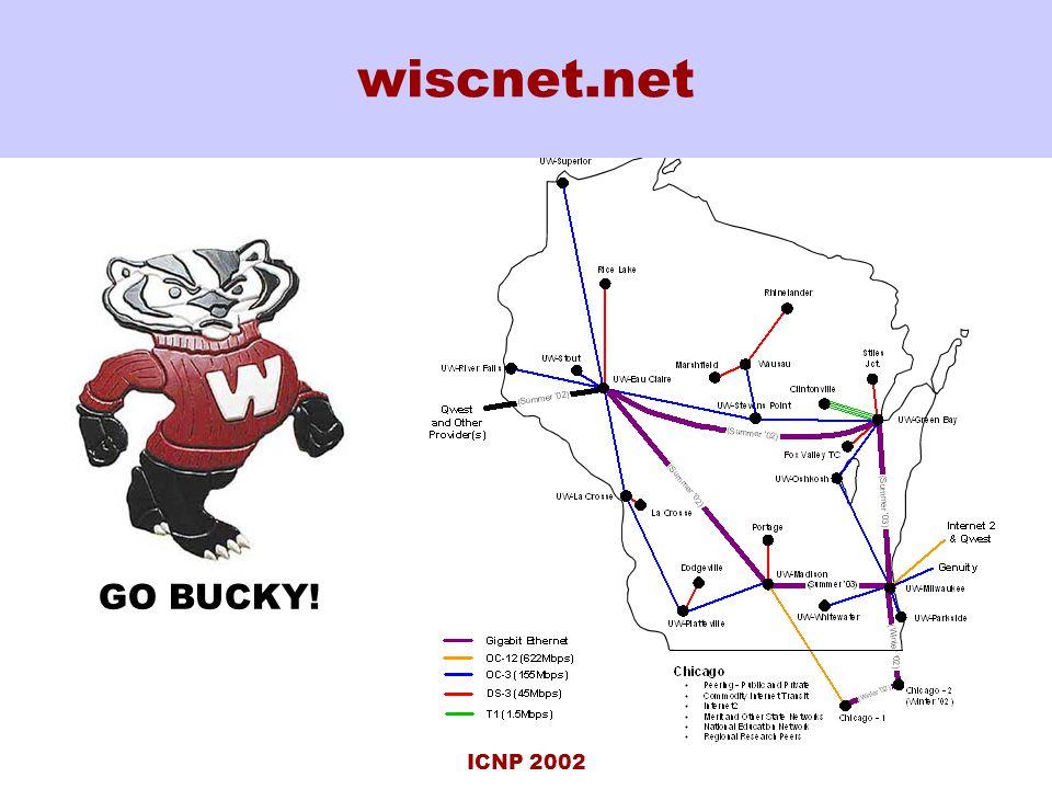 wiscnet.net GO BUCKY!