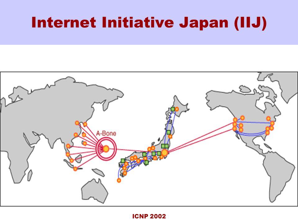 ICNP 2002 Internet Initiative Japan (IIJ)