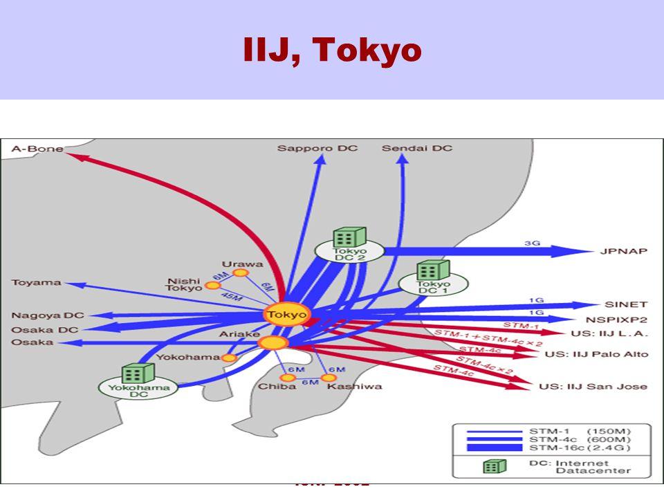 ICNP 2002 IIJ, Tokyo