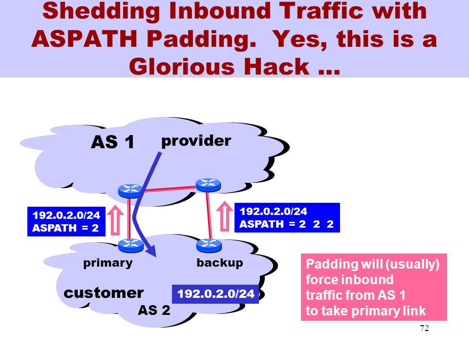 72 Shedding Inbound Traffic with ASPATH Padding.