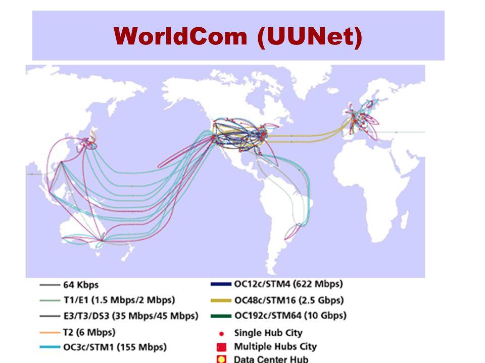 ICNP 2002 WorldCom (UUNet)
