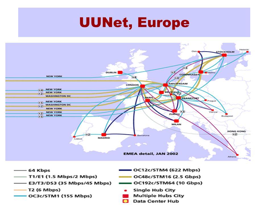 ICNP 2002 UUNet, Europe