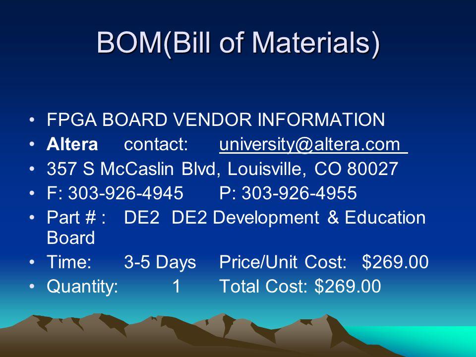BOM(Bill of Materials) FPGA BOARD VENDOR INFORMATION Altera contact: university@altera.com 357 S McCaslin Blvd, Louisville, CO 80027 F: 303-926-4945 P: 303-926-4955 Part # : DE2 DE2 Development & Education Board Time: 3-5 Days Price/Unit Cost: $269.00 Quantity: 1 Total Cost: $269.00