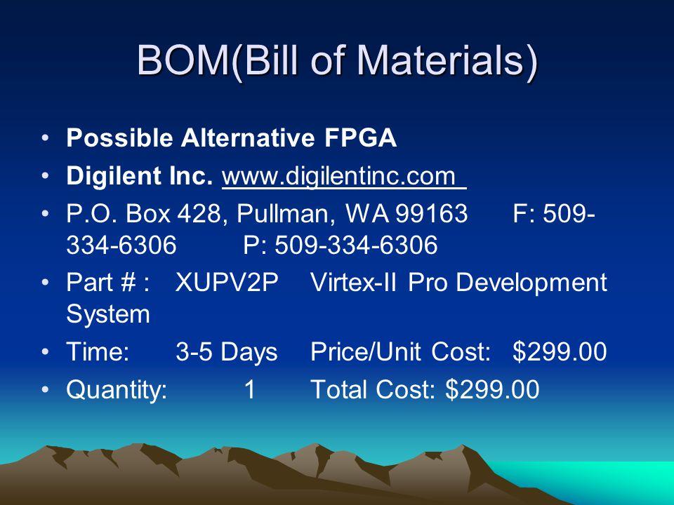 BOM(Bill of Materials) Possible Alternative FPGA Digilent Inc.