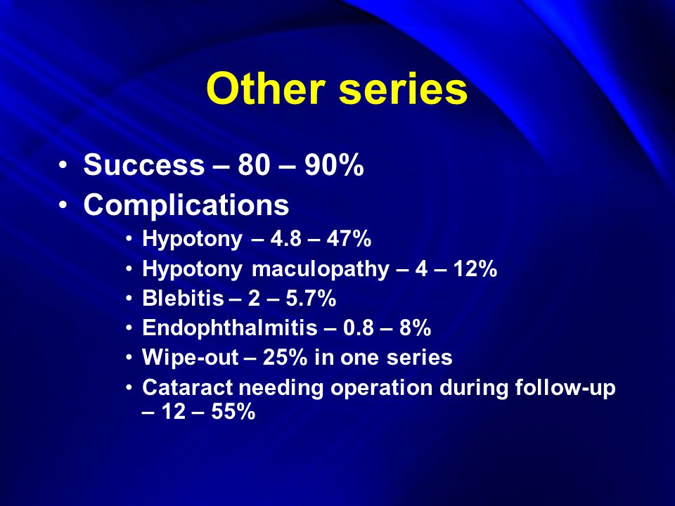 Other series Success – 80 – 90% Complications Hypotony – 4.8 – 47% Hypotony maculopathy – 4 – 12% Blebitis – 2 – 5.7% Endophthalmitis – 0.8 – 8% Wipe-out – 25% in one series Cataract needing operation during follow-up – 12 – 55%