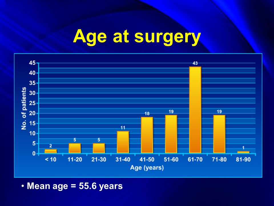 JOAGs get hypotony Need early surgical intervention Beware of the young! Pearls