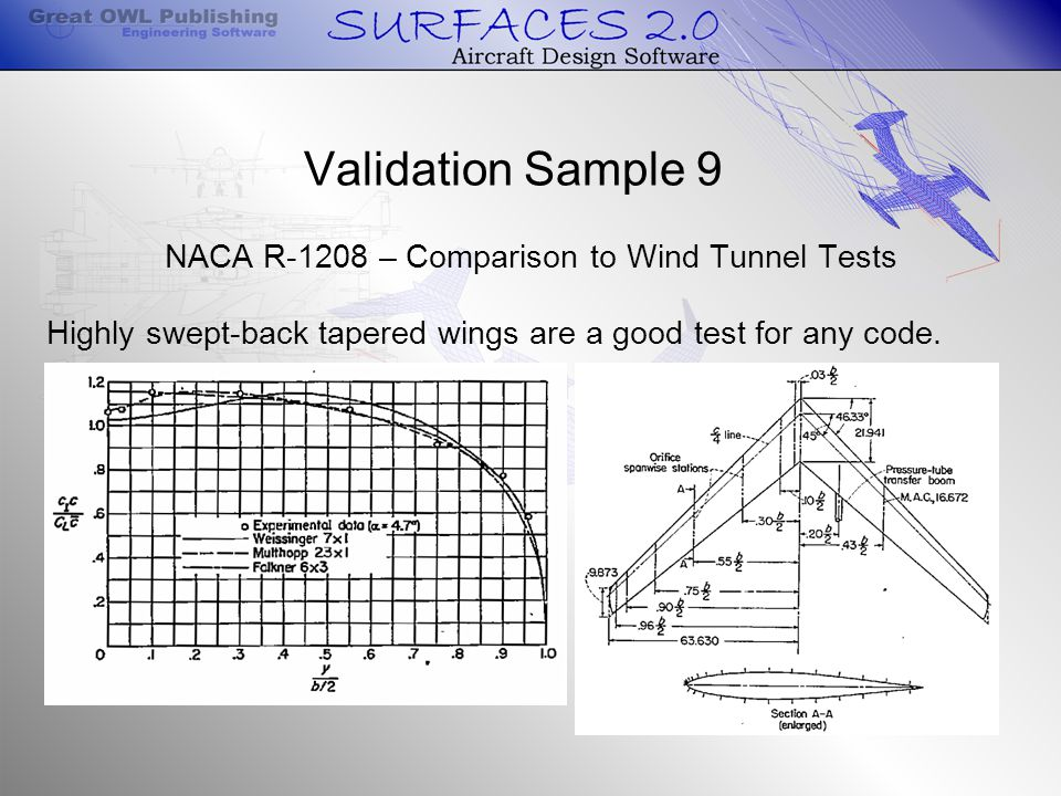Validation Sample 9 NACA R-1208 – Comparison to Wind Tunnel Tests Highly swept-back tapered wings are a good test for any code.