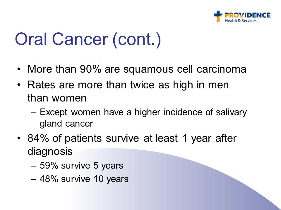 Oral Cancer (cont.) More than 90% are squamous cell carcinoma Rates are more than twice as high in men than women –Except women have a higher incidenc