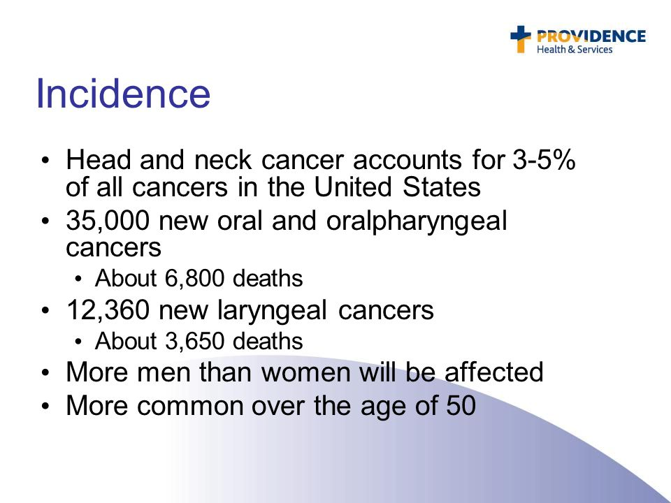 Incidence Head and neck cancer accounts for 3-5% of all cancers in the United States 35,000 new oral and oralpharyngeal cancers About 6,800 deaths 12,