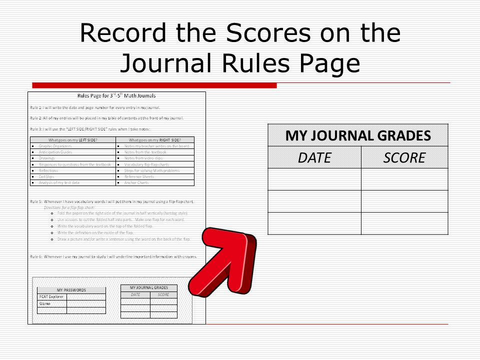 MY JOURNAL GRADES DATESCORE Record the Scores on the Journal Rules Page