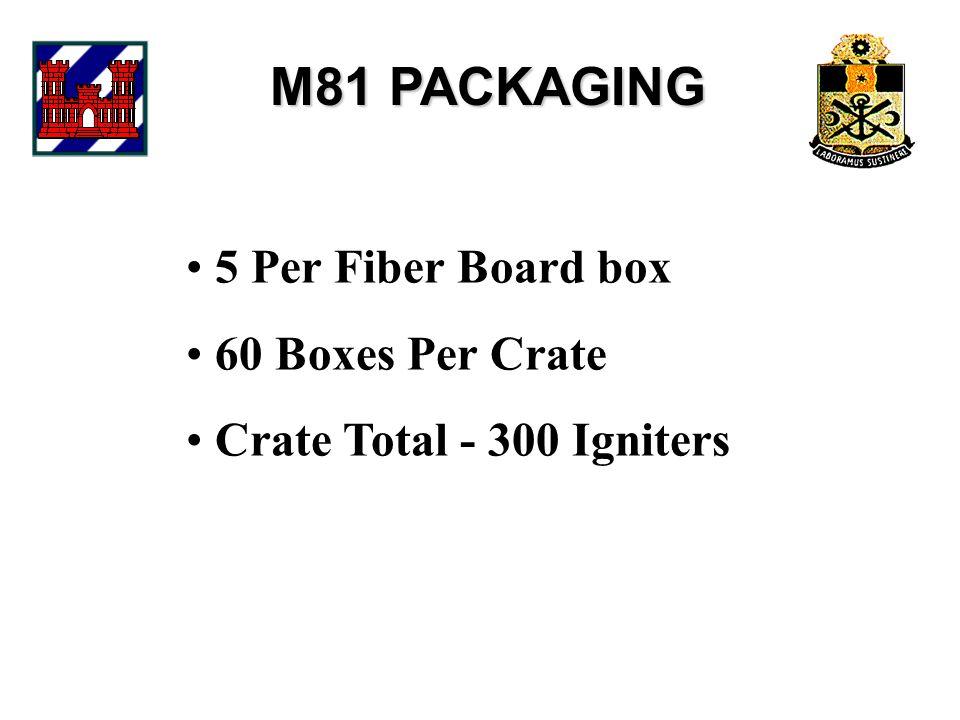 M81 PACKAGING 5 Per Fiber Board box 60 Boxes Per Crate Crate Total - 300 Igniters