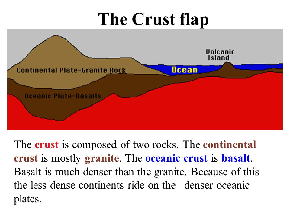 The Crust flap The crust is composed of two rocks.