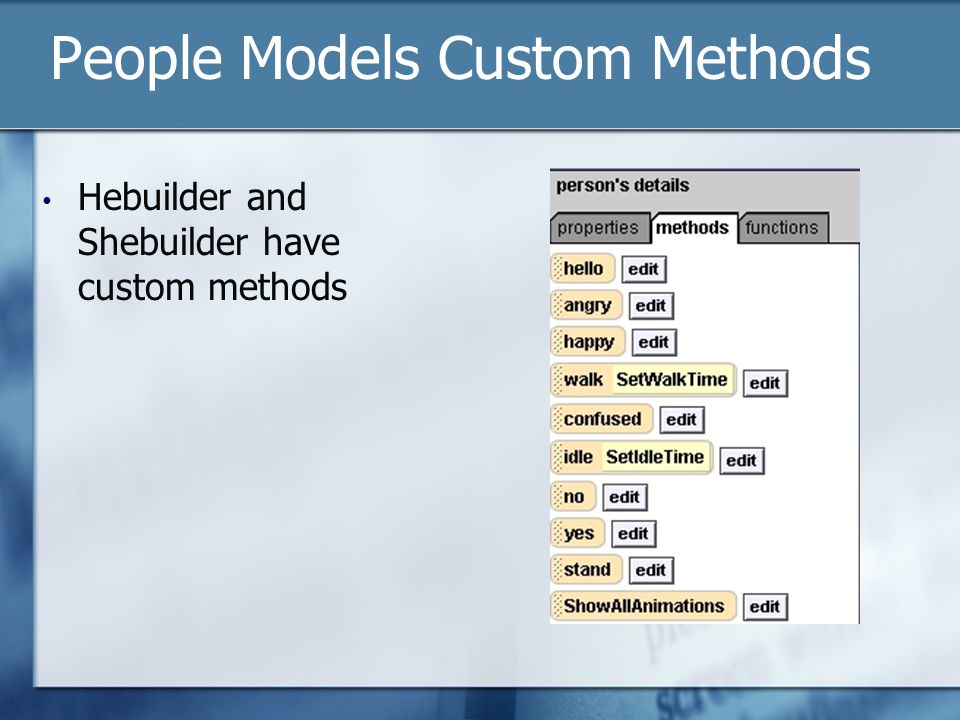 People Models Custom Methods Hebuilder and Shebuilder have custom methods