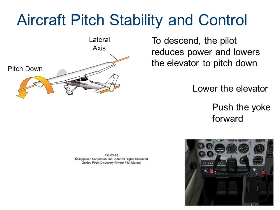 Aircraft Pitch Stability and Control Lateral Axis Pitch Down Push the yoke forward To descend, the pilot reduces power and lowers the elevator to pitch down Lower the elevator