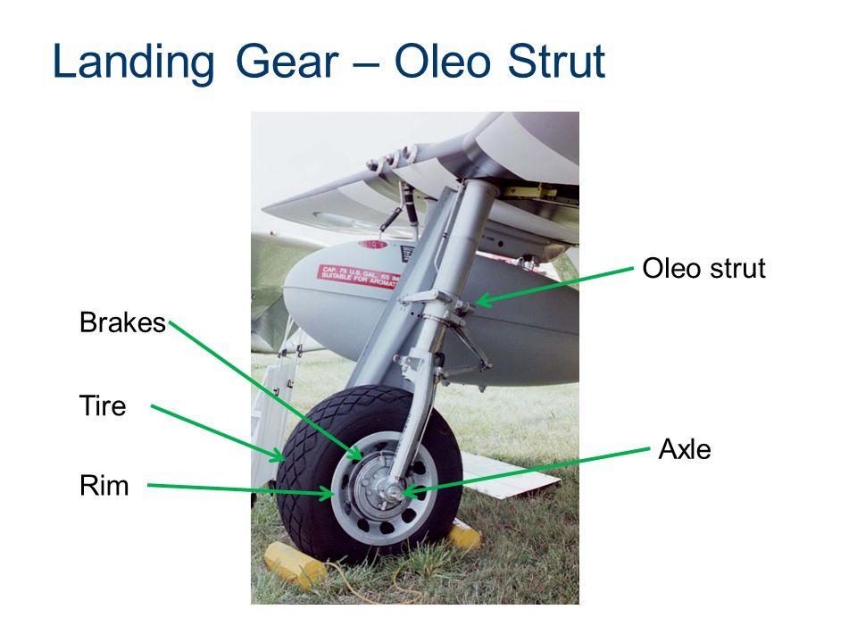 Landing Gear – Oleo Strut Brakes Tire Rim Oleo strut Axle