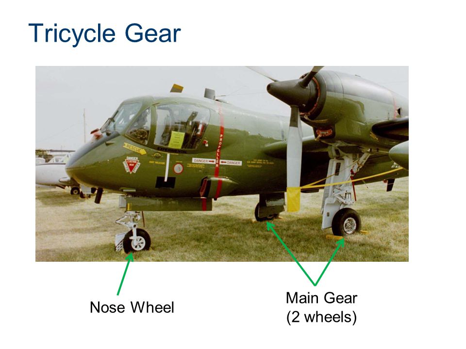 Tricycle Gear Main Gear (2 wheels) Nose Wheel