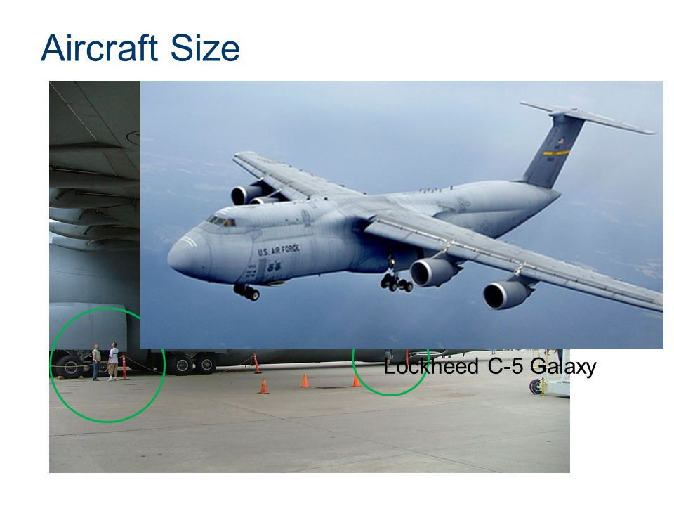 Aircraft Size Lockheed C-5 Galaxy
