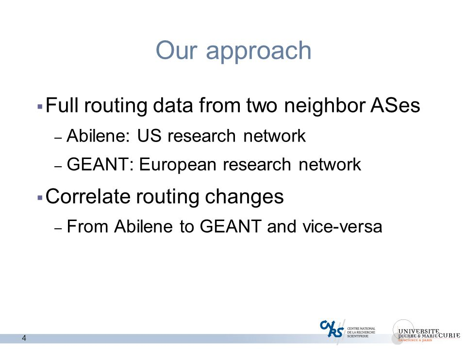 5 Abilene and GEANT Abilene GEANT Internet NY WA AM FR
