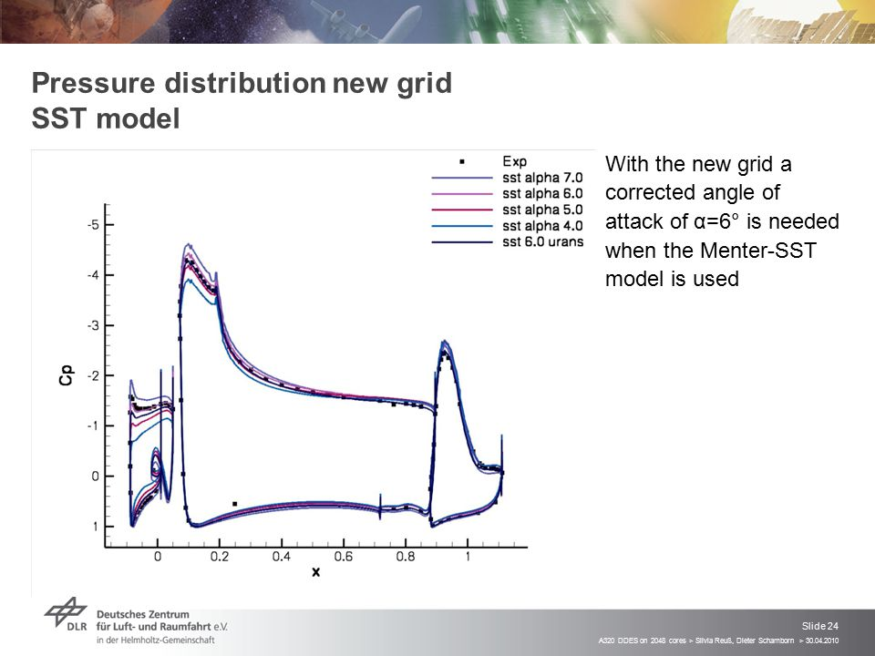 A320 DDES on 2048 cores > Silvia Reuß, Dieter Schamborn > 30.04.2010 Slide 24 Pressure distribution new grid SST model  With the new grid a corrected