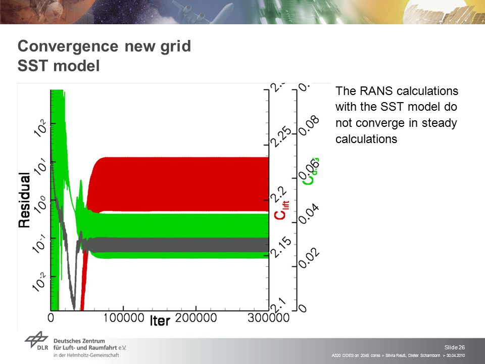 A320 DDES on 2048 cores > Silvia Reuß, Dieter Schamborn > 30.04.2010 Slide 26 Convergence new grid SST model  The RANS calculations with the SST mode