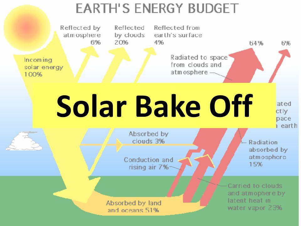 Solar Bake Off