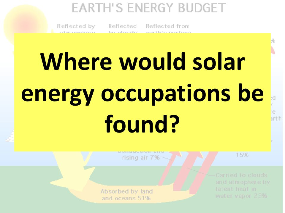 Where would solar energy occupations be found?