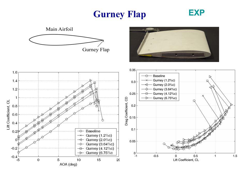 Gurney Flap EXP