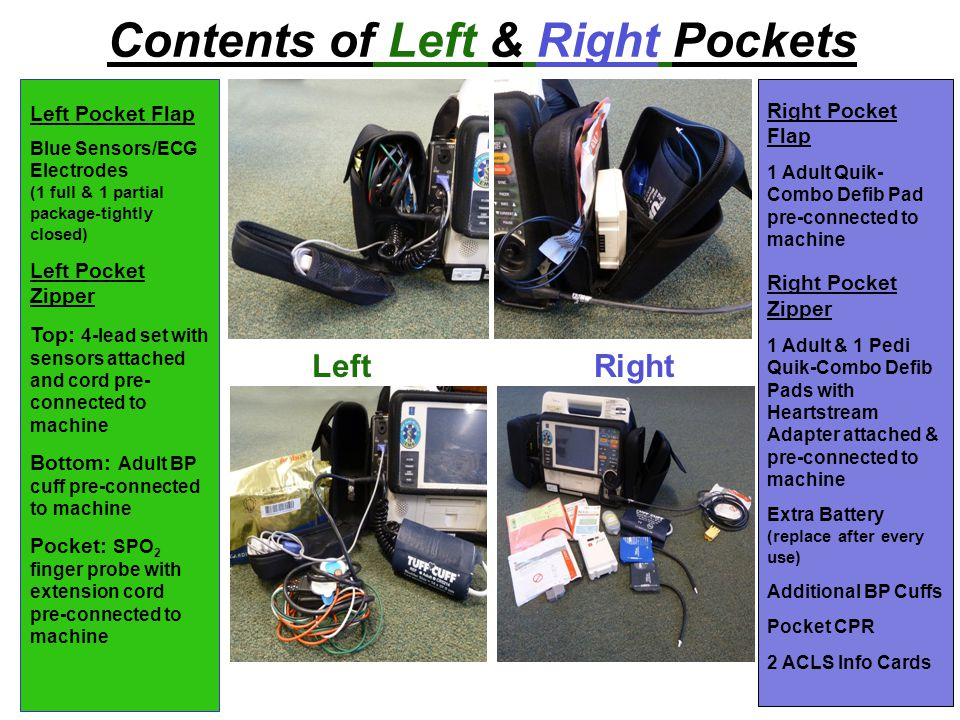 Contents of Left & Right Pockets Right Pocket Flap 1 Adult Quik- Combo Defib Pad pre-connected to machine Right Pocket Zipper 1 Adult & 1 Pedi Quik-Combo Defib Pads with Heartstream Adapter attached & pre-connected to machine Extra Battery (replace after every use) Additional BP Cuffs Pocket CPR 2 ACLS Info Cards Left Pocket Flap Blue Sensors/ECG Electrodes (1 full & 1 partial package-tightly closed) Left Pocket Zipper Top: 4-lead set with sensors attached and cord pre- connected to machine Bottom: Adult BP cuff pre-connected to machine Pocket: SPO 2 finger probe with extension cord pre-connected to machine LeftRight