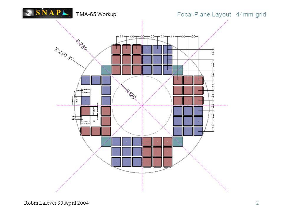 TMA-65 Workup Robin Lafever 30 April 20042 Focal Plane Layout 44mm grid