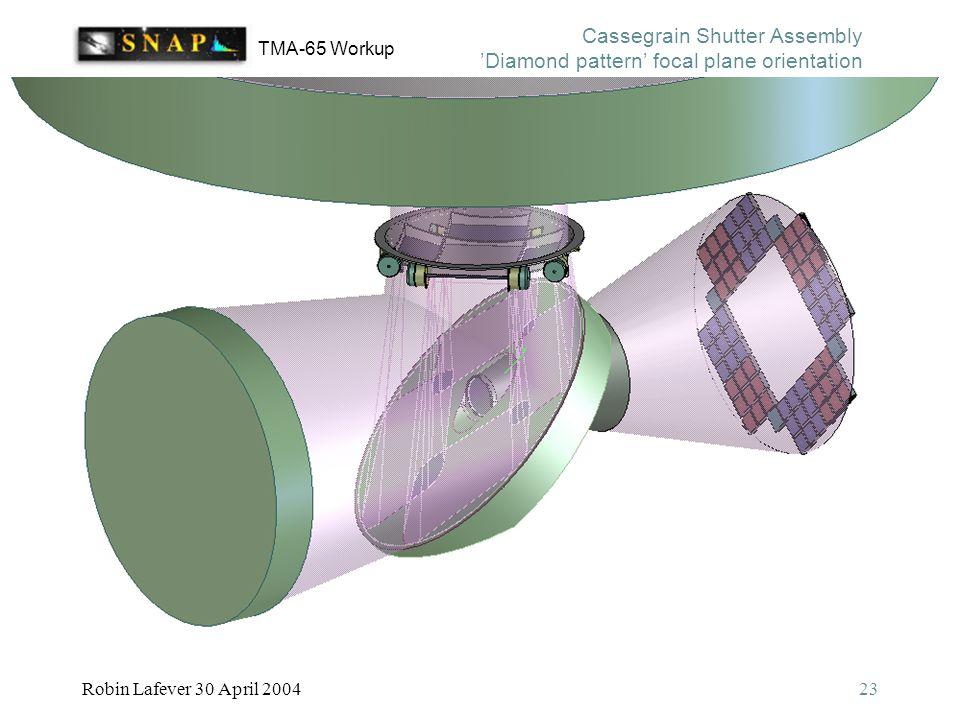 TMA-65 Workup Robin Lafever 30 April 200423 Cassegrain Shutter Assembly 'Diamond pattern' focal plane orientation