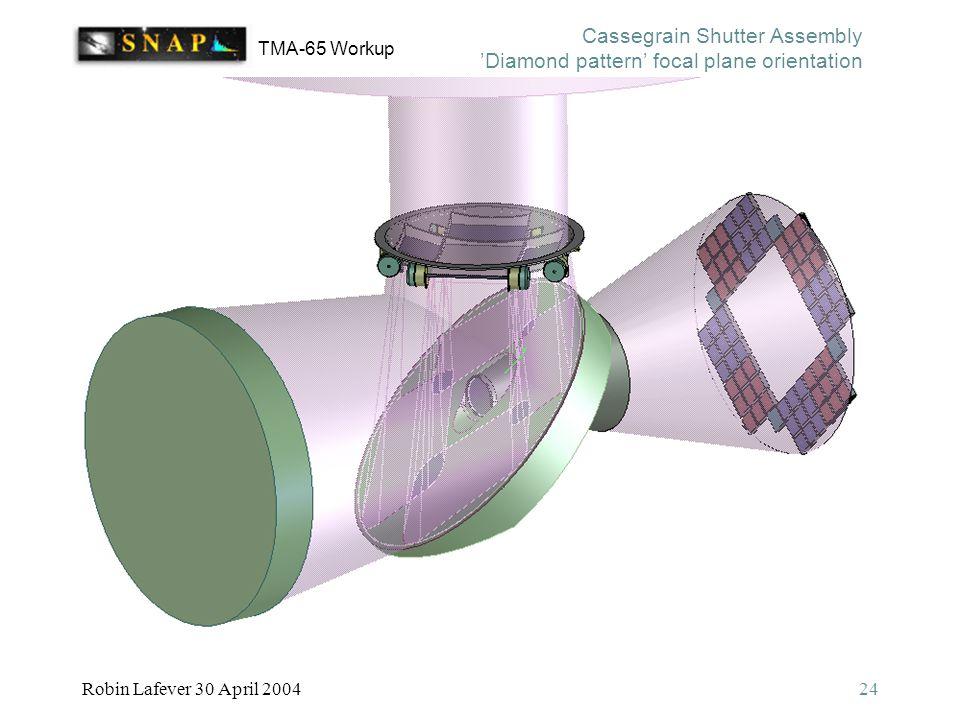 TMA-65 Workup Robin Lafever 30 April 200424 Cassegrain Shutter Assembly 'Diamond pattern' focal plane orientation