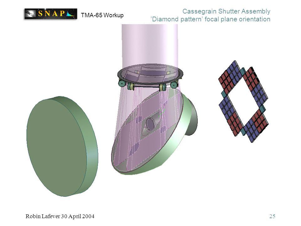 TMA-65 Workup Robin Lafever 30 April 200425 Cassegrain Shutter Assembly 'Diamond pattern' focal plane orientation