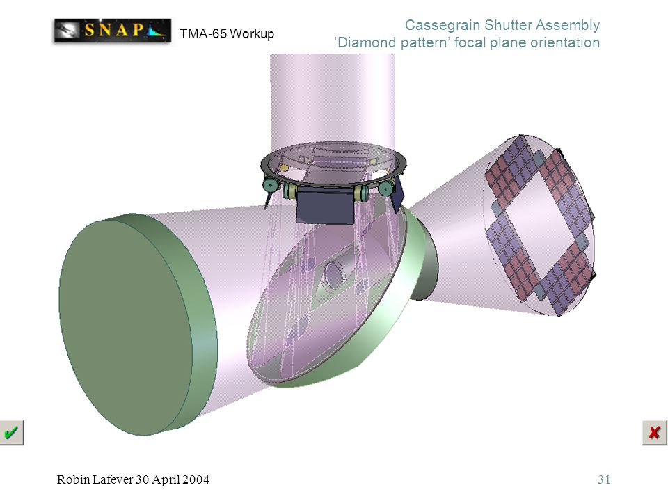 TMA-65 Workup Robin Lafever 30 April 200431 Cassegrain Shutter Assembly 'Diamond pattern' focal plane orientation