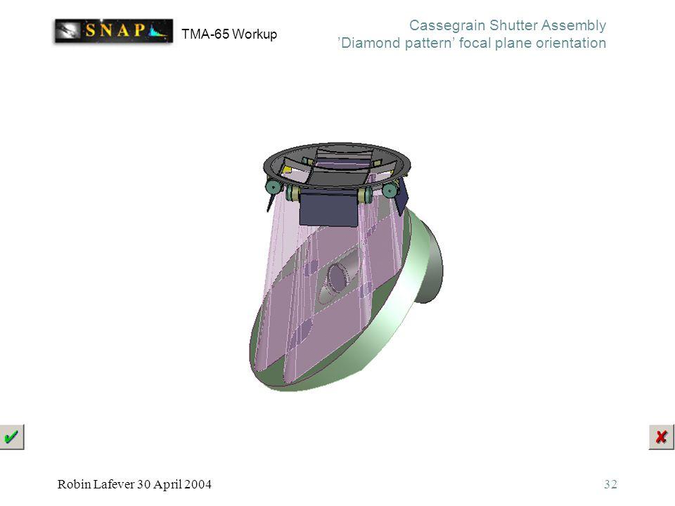 TMA-65 Workup Robin Lafever 30 April 200432 Cassegrain Shutter Assembly 'Diamond pattern' focal plane orientation