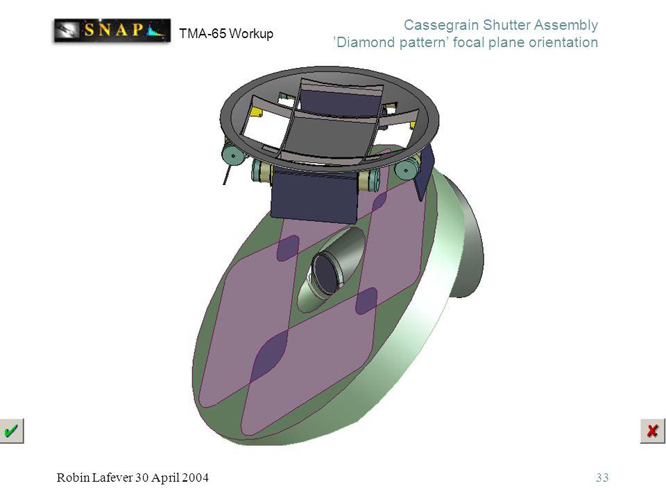 TMA-65 Workup Robin Lafever 30 April 200433 Cassegrain Shutter Assembly 'Diamond pattern' focal plane orientation