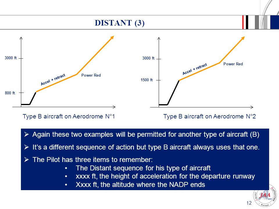 11 DISTANT (2) 800 ft 3000 ft Power Red Accel + retract Type A aircraft on Aerodrome N°1  These two examples above will be permitted for a same type