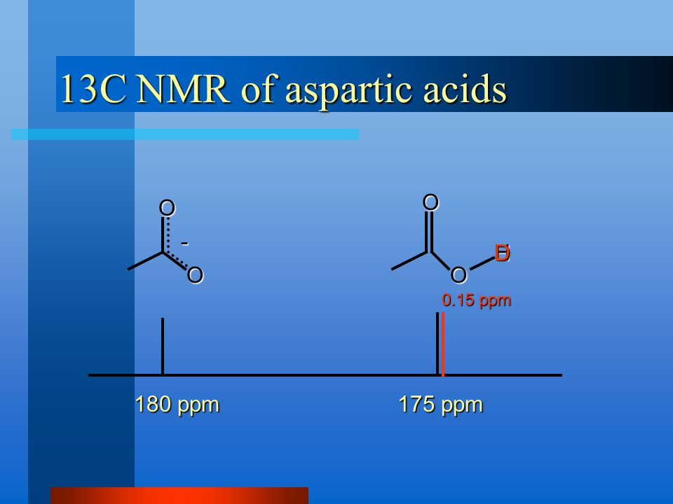 13C NMR of aspartic acids H OOO O - 180 ppm 175 ppm D 0.15 ppm