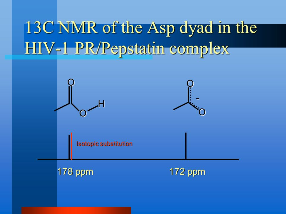 13C NMR of the Asp dyad in the HIV-1 PR/Pepstatin complex H OO OO- 178 ppm 172 ppm Isotopic substitution