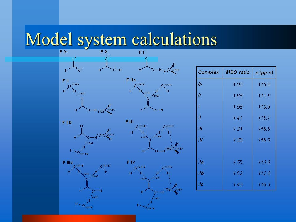 Model system calculations