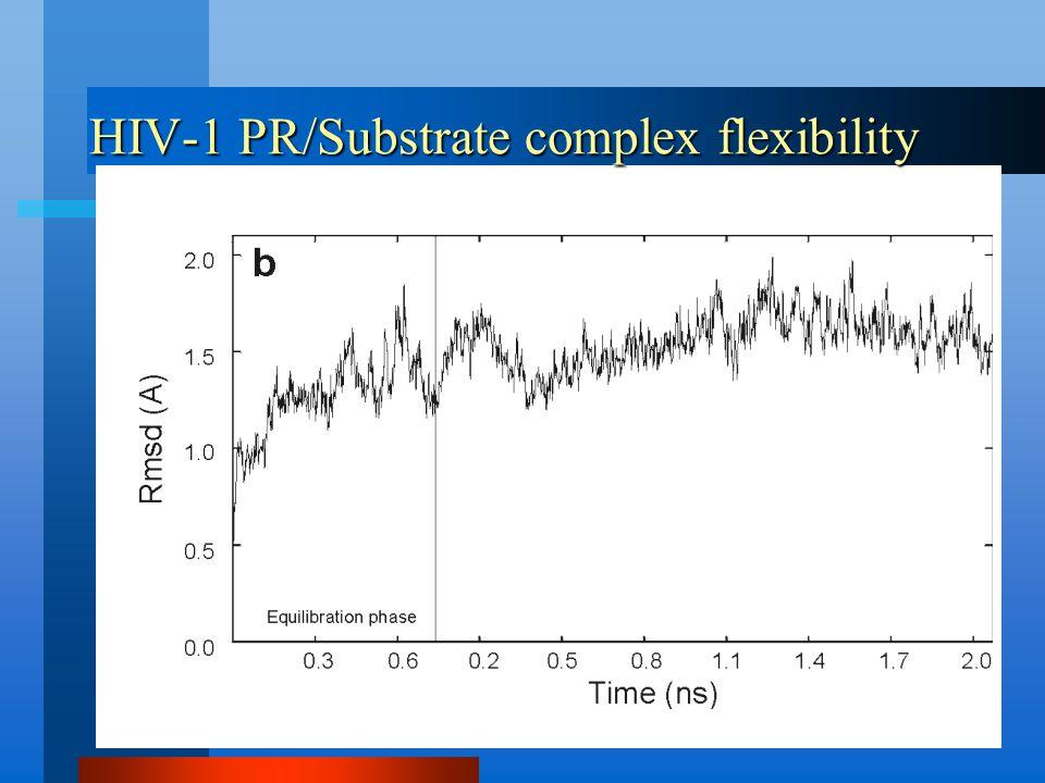 HIV-1 PR/Substrate complex flexibility