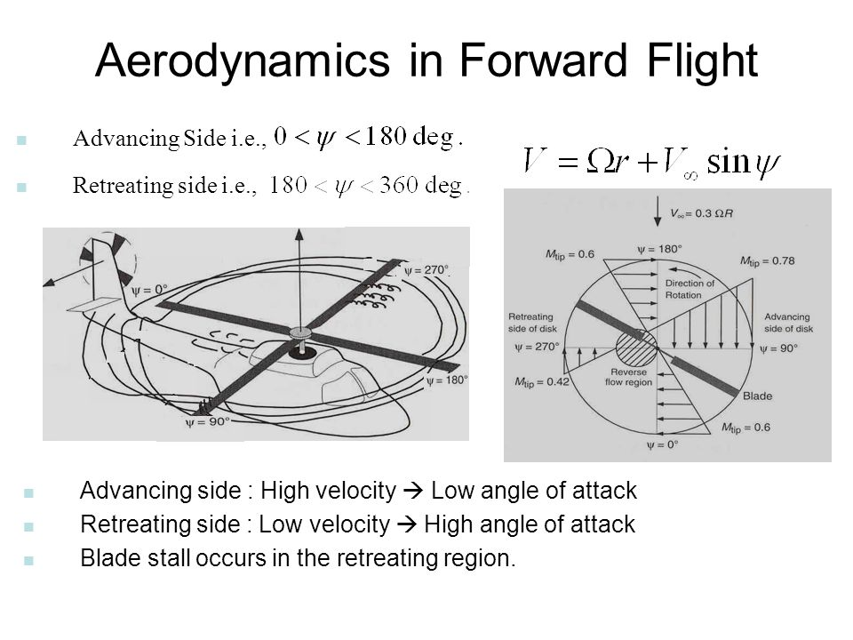 Aerodynamics in Forward Flight Advancing side : High velocity  Low angle of attack Retreating side : Low velocity  High angle of attack Blade stall